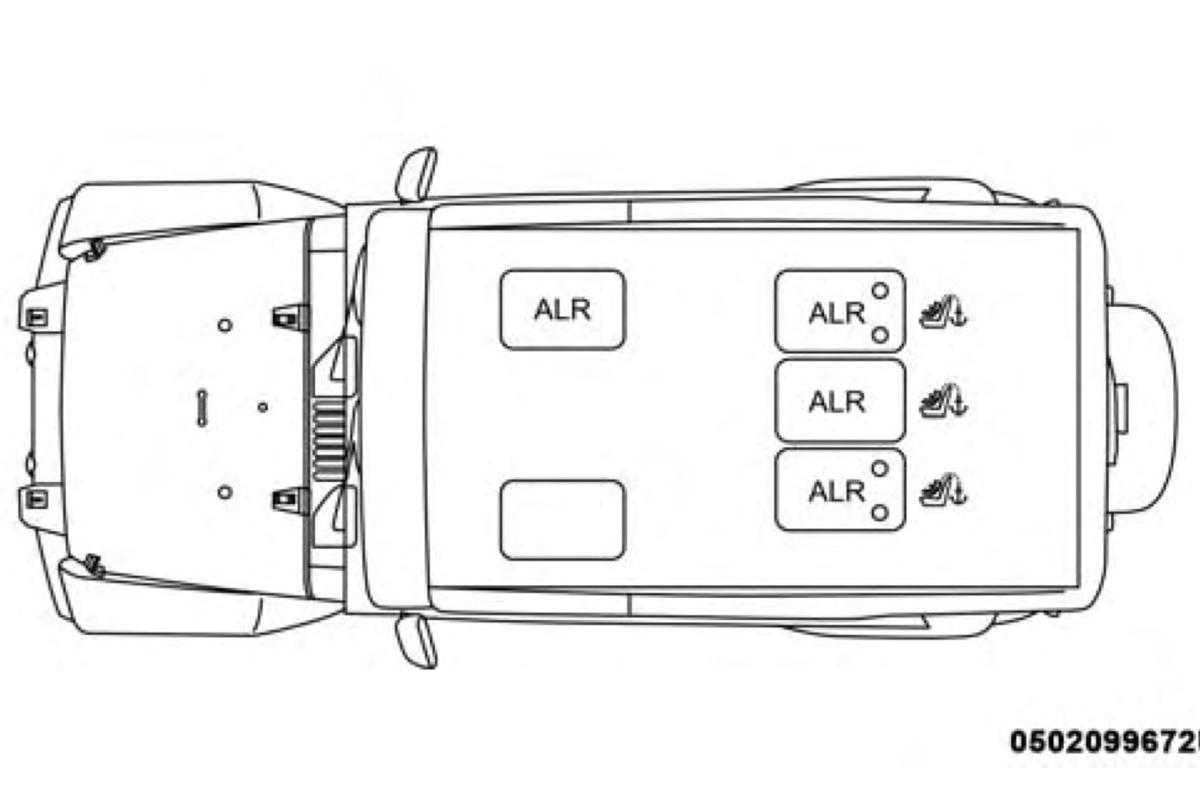 Всеть «утекло» руководство пользования нового Jeep Wrangler