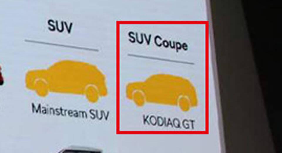 Kodiaq GT— купеобразный кросс от Шкода