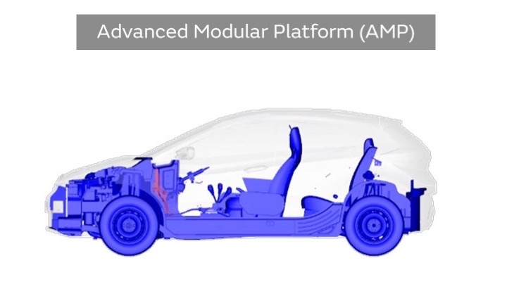 Advanced Modular Platform